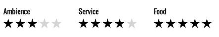 Ambience: 3 stars, Service: 4 stars, Food: 5 stars