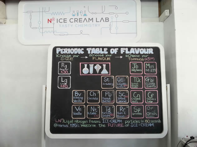 A chart showing how the ice cream is made. Photo courtesy of Ashraf Booley.