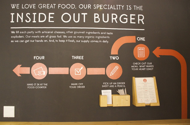 How to order your food at IYO Burgers. Photo courtesy of the restaurant.